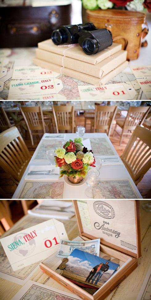 Deco de mariage theme voyage vintage - Decoration mariage theme voyage ...
